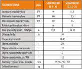 solar_el_tabulka